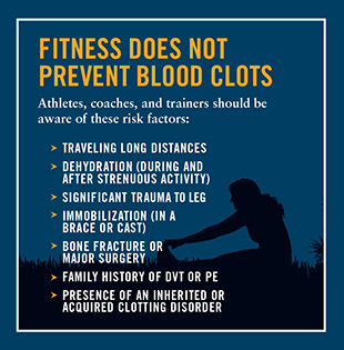 Fitness Does Not Prevent Blood Clots